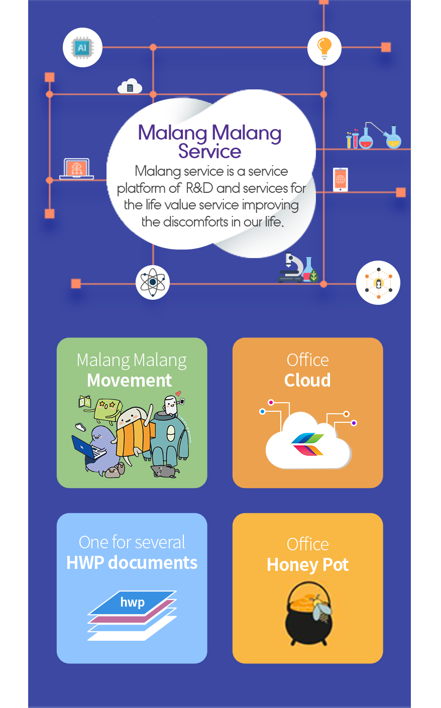 Malang Malang Service - Malang service is a service platform of R&D and services for the life value service improving the discomforts in our life.